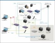 大規模エンタープライズ向け認証・検疫ネットワーク