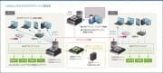 認証DHCP - ネットワークへの接続を制御するセキュリティ対策