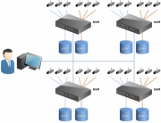 EMC Isilon解説 大容量監視映像の効率的な管理を実現するNASソリューション