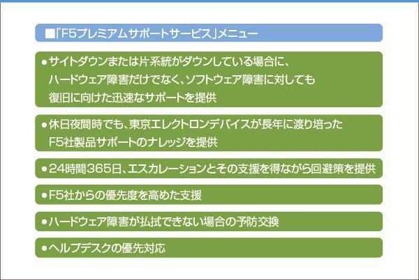 (図)「F5プレミアムサポートサービス」メニュー