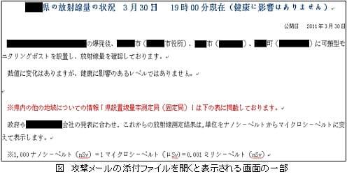 「東日本大震災に乗じた標的型攻撃メールによるサイバー攻撃の分析・調査報告書」(出所:IPA)