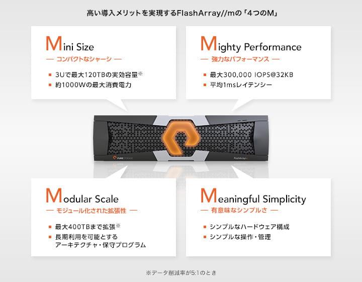 高い導入メリットを実現するFlashArray//mの「4つのM」