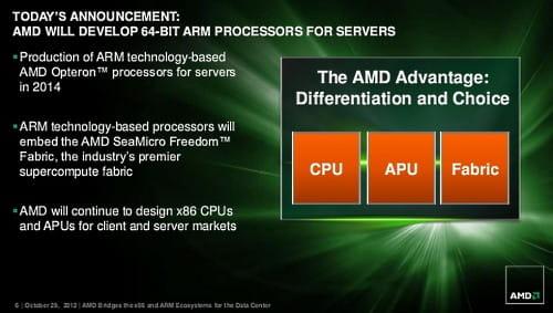 AMDが2012年に発表した64ビットARMベースのサーバー向けプロセッサの開発計画