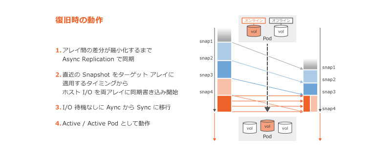 Pure Storage_05_0926
