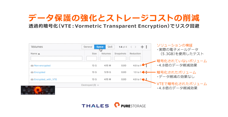 Thales_and_Pure_データ保護の強化とストレージコストの削減