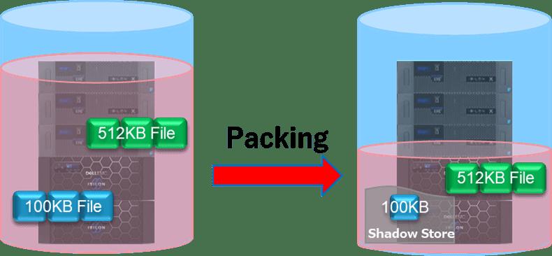 コラム Isilon OneFSv8.2.2 Packing サムネイル