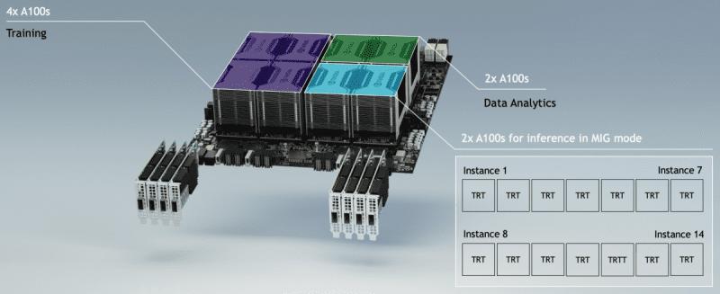 DGXA100_system