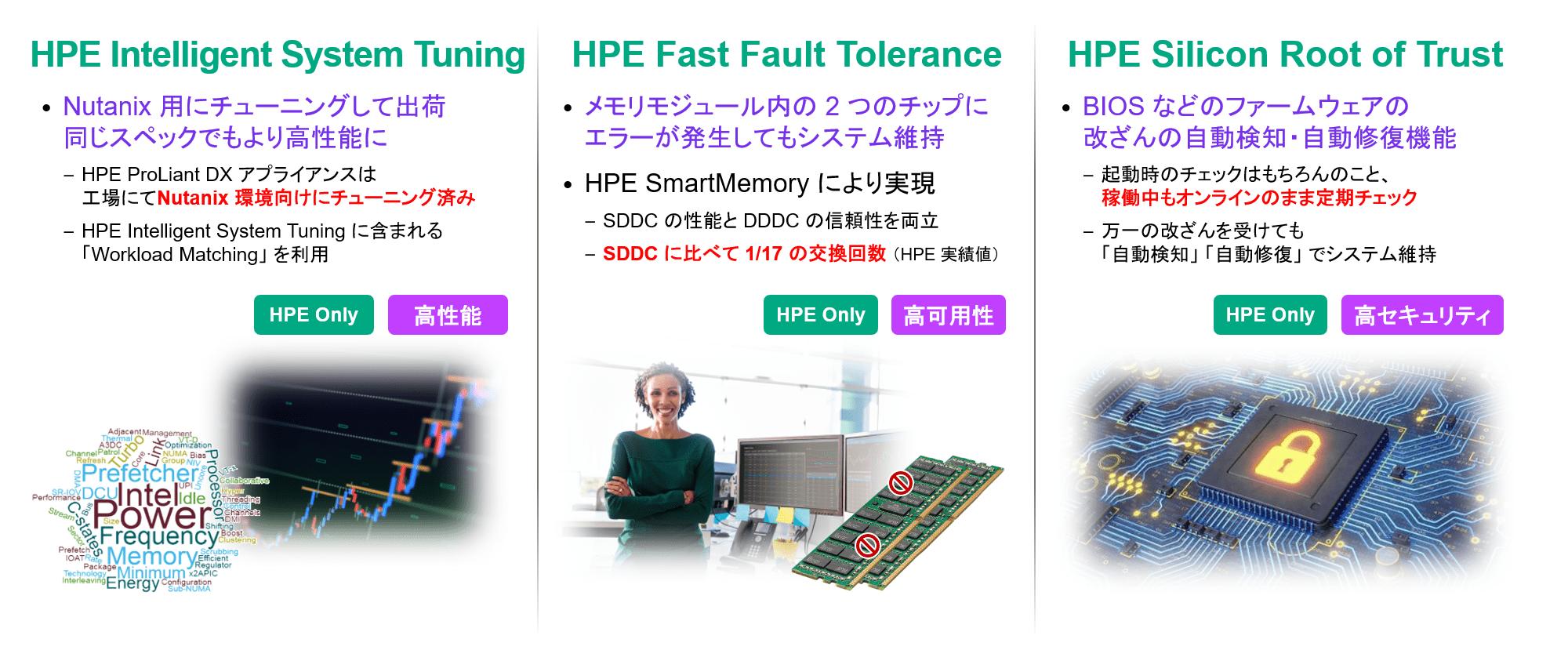 Nutanix_HPE_独自技術で、あんしん・安定稼働